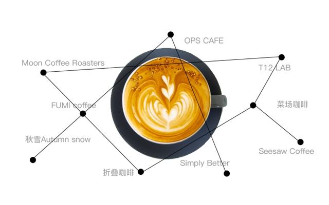 魔都独立咖啡馆地图